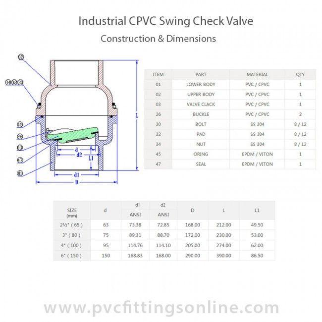 Pvc Toilet Flange Repair Kit